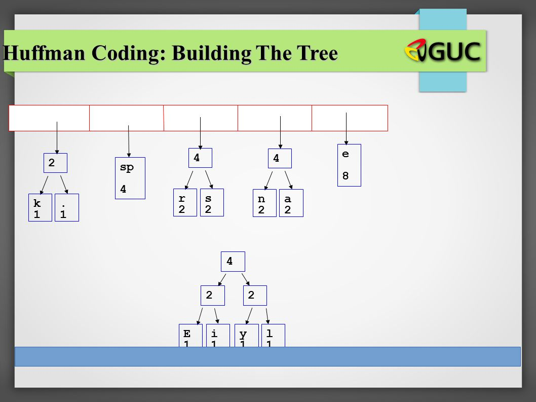 Huffman Coding: Building The Tree