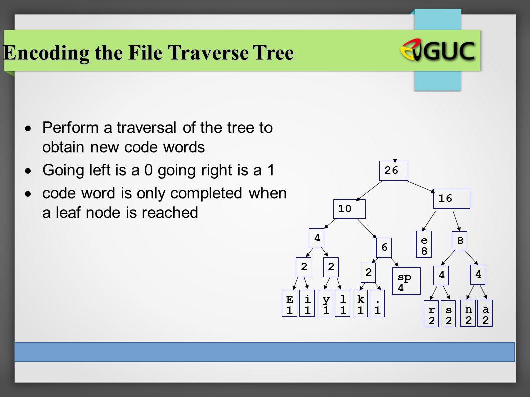 Encoding the File Traverse Tree