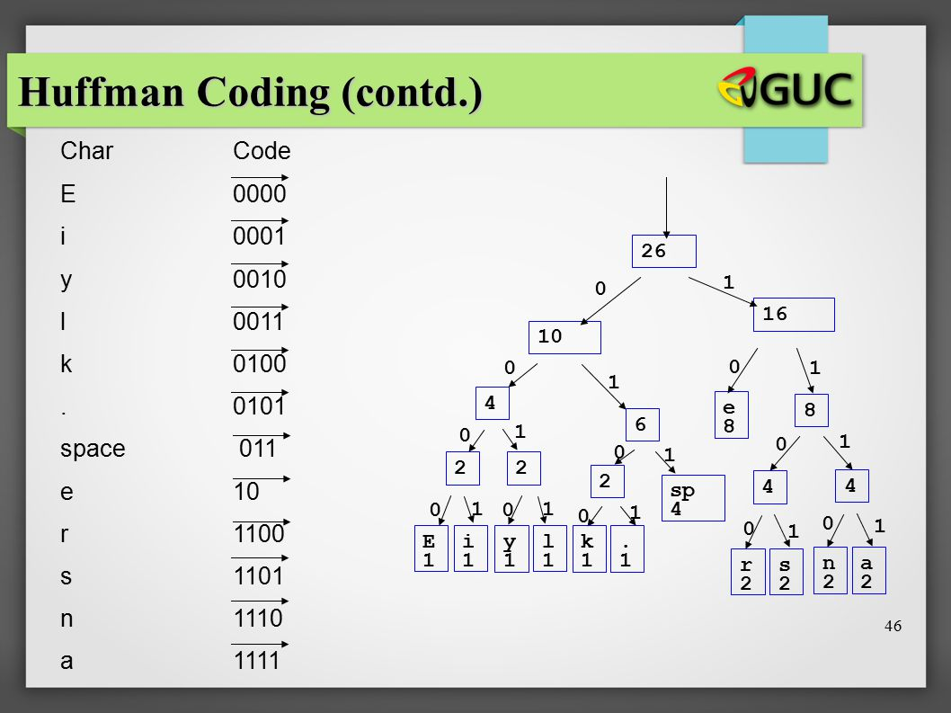 Huffman Coding (contd.)