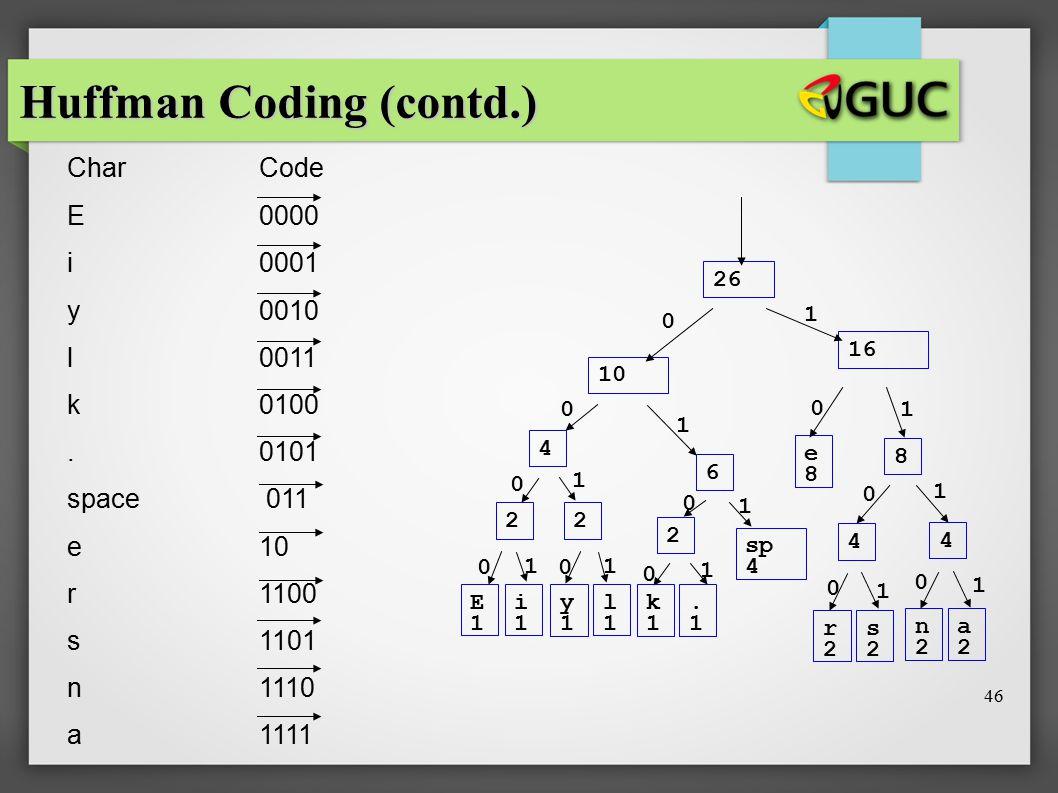 Huffman Coding (contd.)