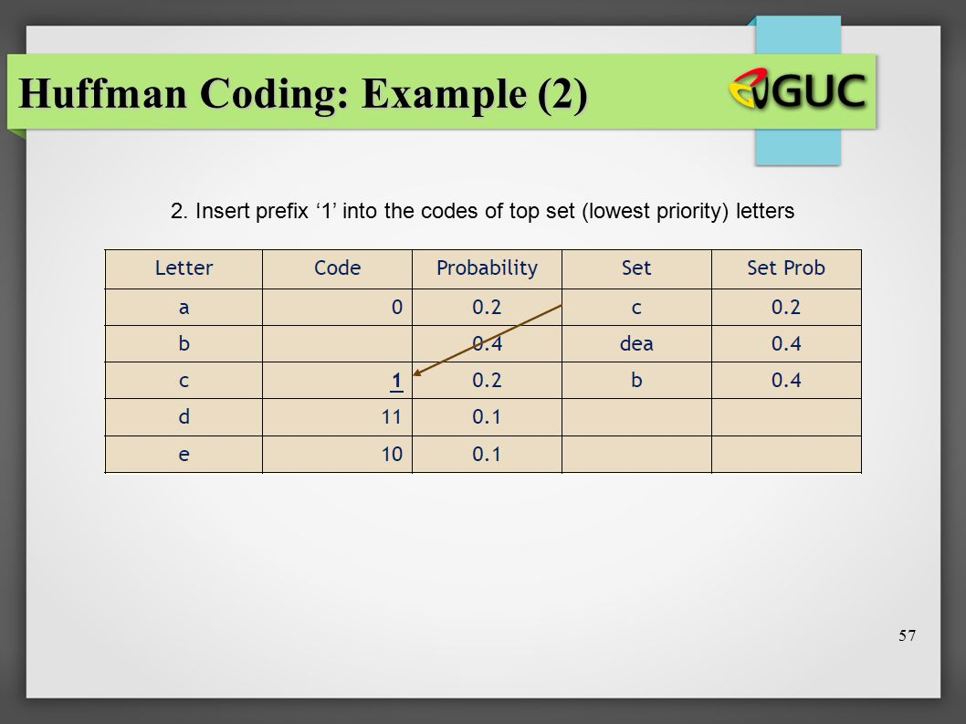 Huffman Coding: Example (2)