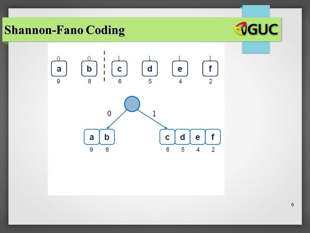 Shannon-Fano Coding 6 6