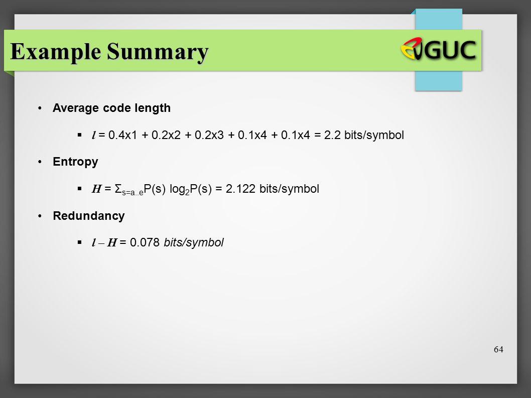 Example Summary Average code length