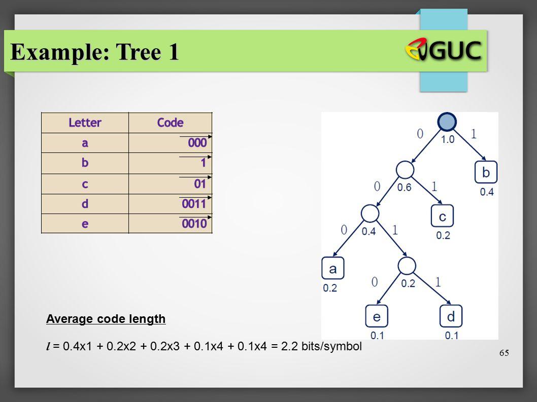 Example: Tree 1 Average code length