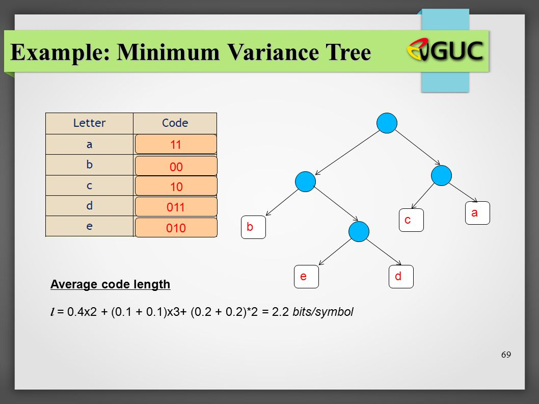 Example: Minimum Variance Tree