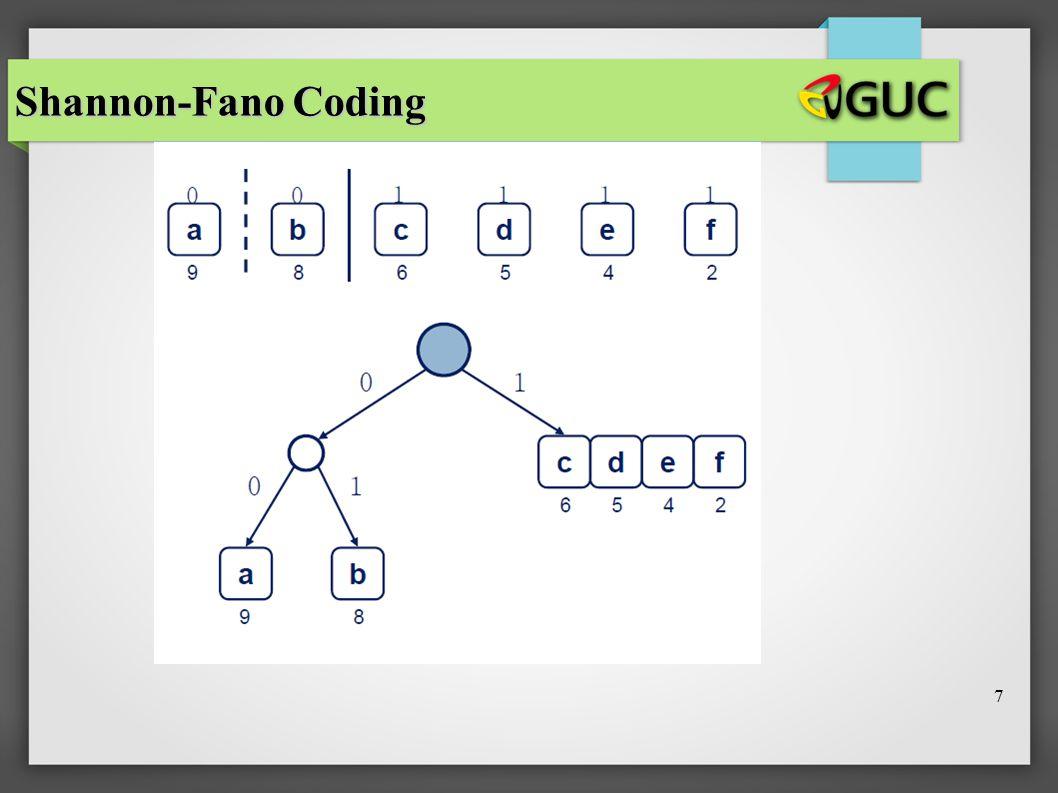 Shannon-Fano Coding 7 7