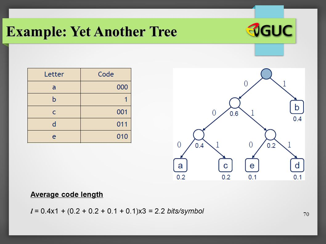 Example: Yet Another Tree