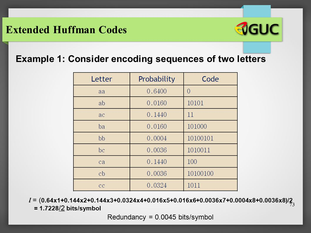 Extended Huffman Codes