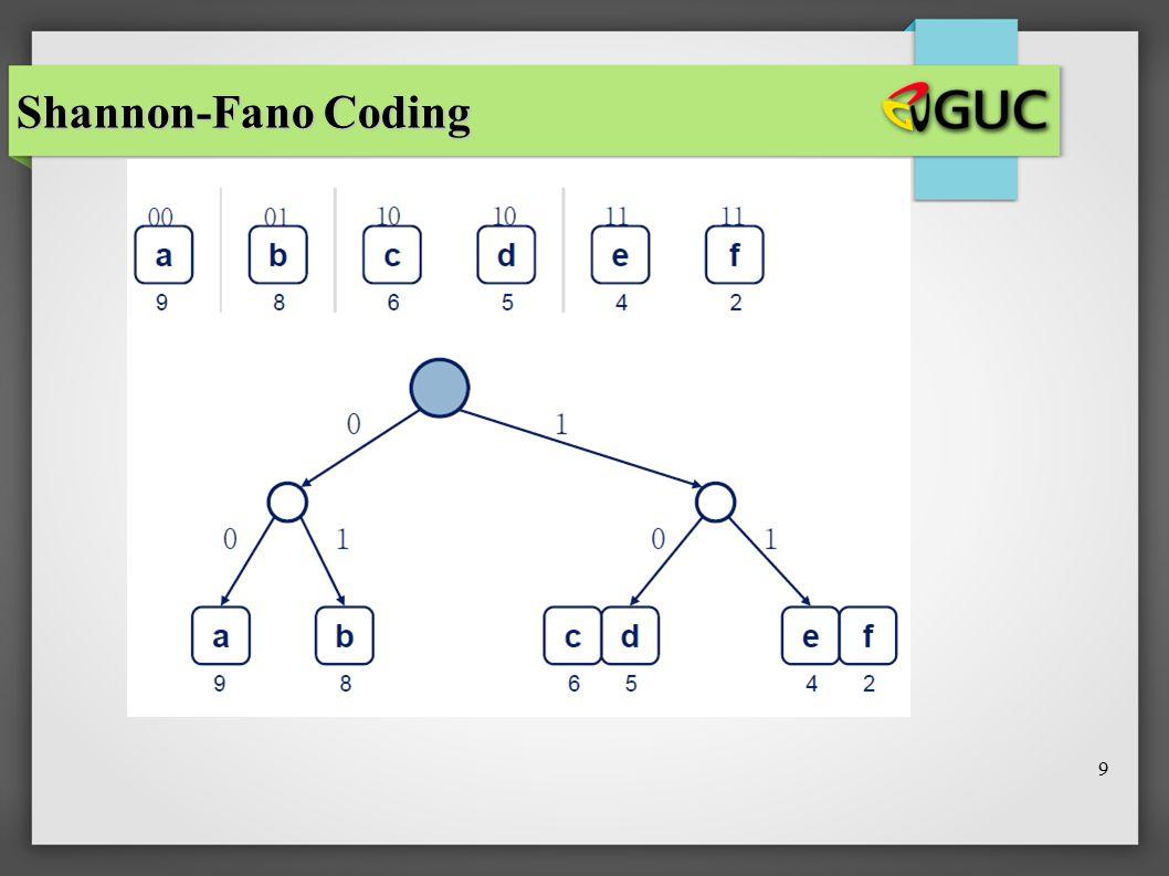 Shannon-Fano Coding 9 9