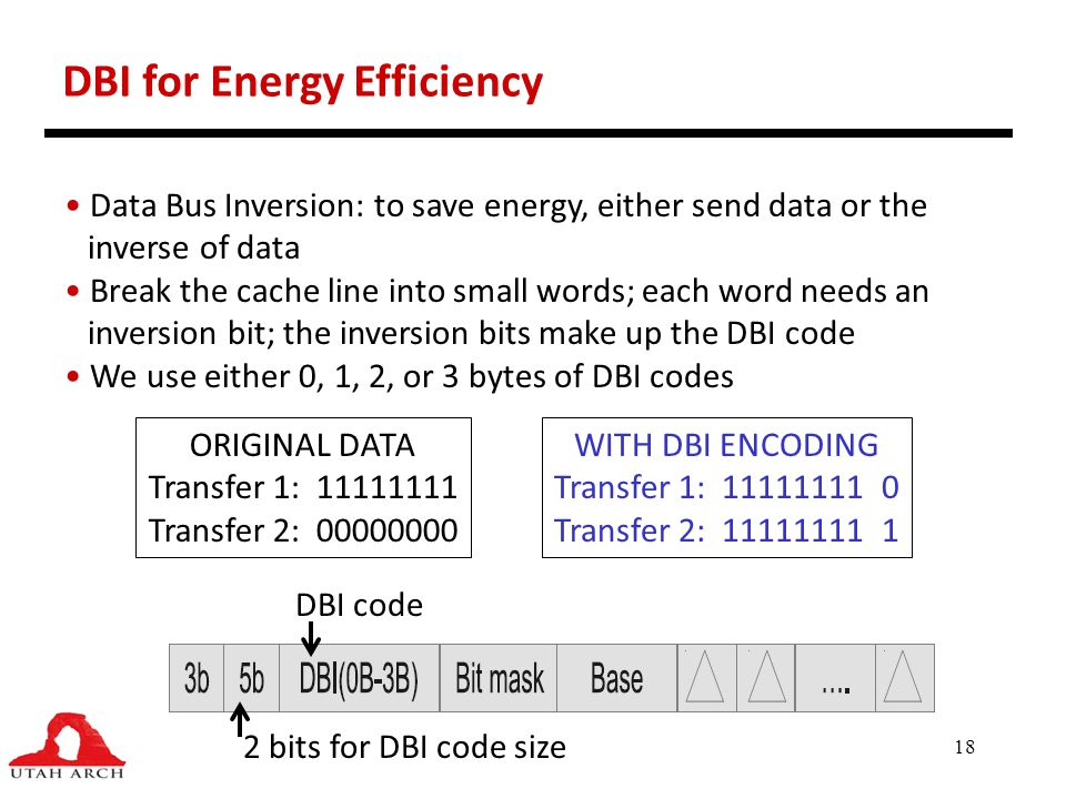 DBI for Energy Efficiency