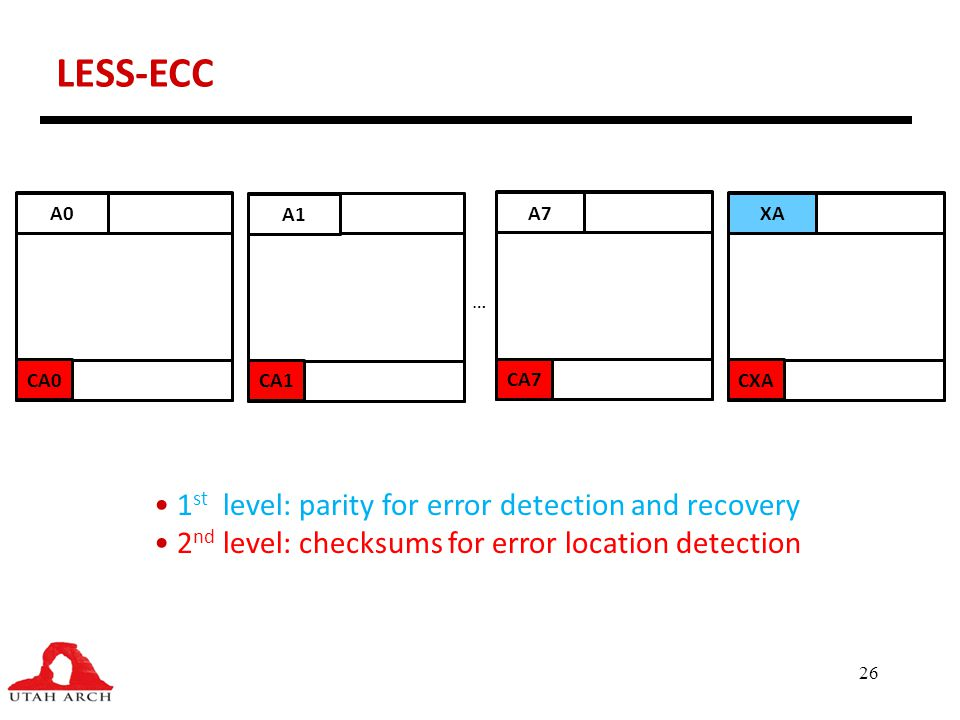 LESS-ECC 1st level: parity for error detection and recovery