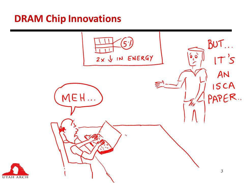 DRAM Chip Innovations