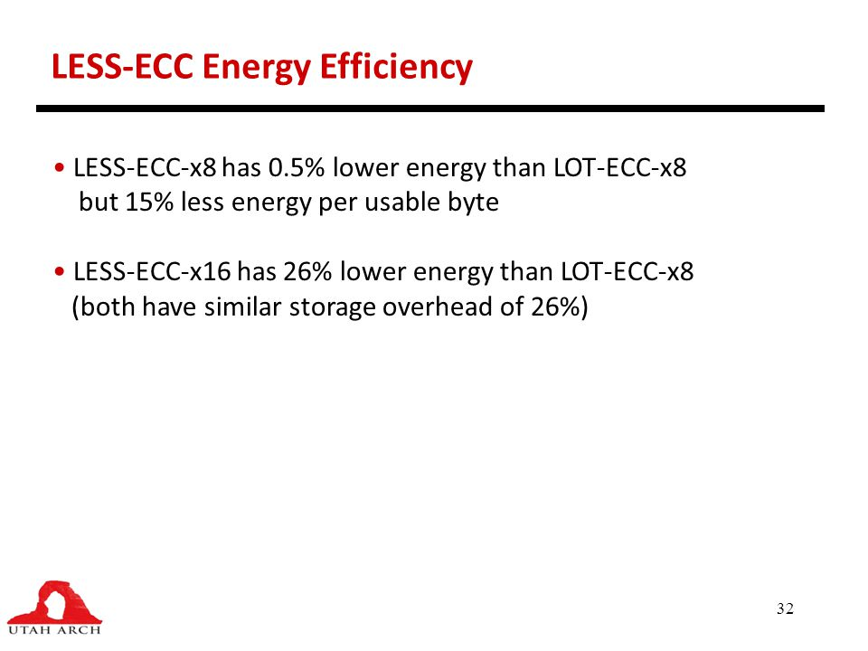 LESS-ECC Energy Efficiency