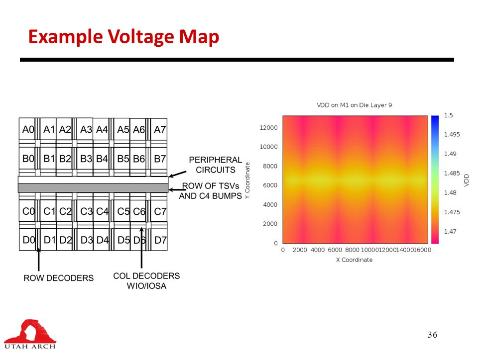 Example Voltage Map Y Coordinate