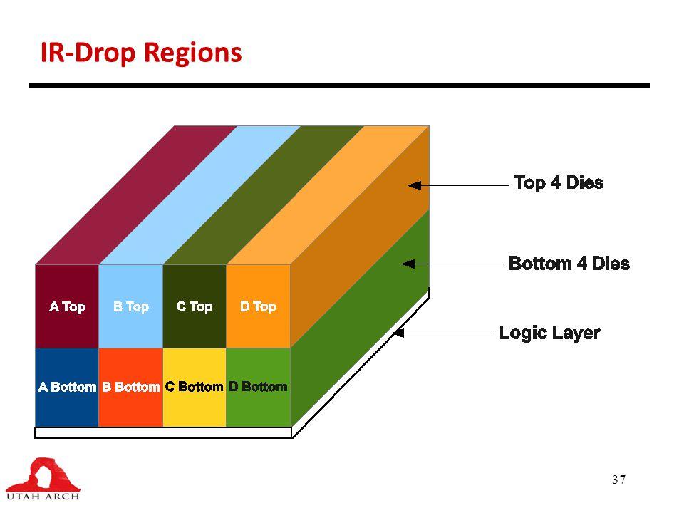 IR-Drop Regions