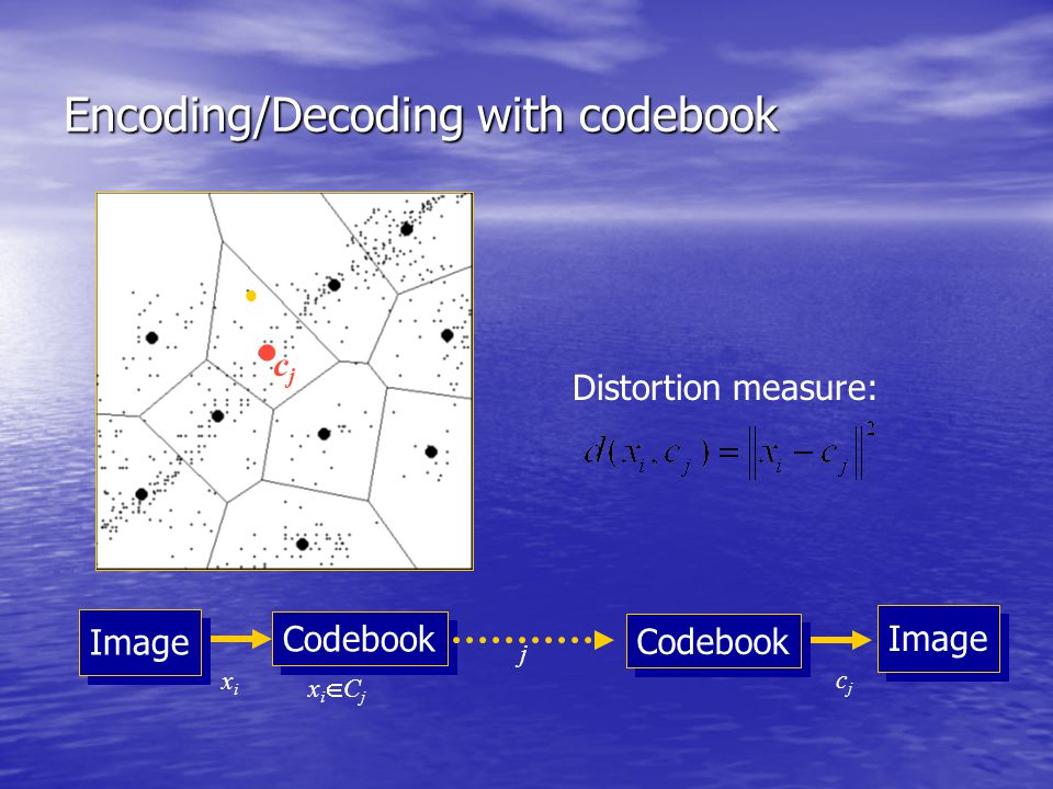 Encoding/Decoding with codebook