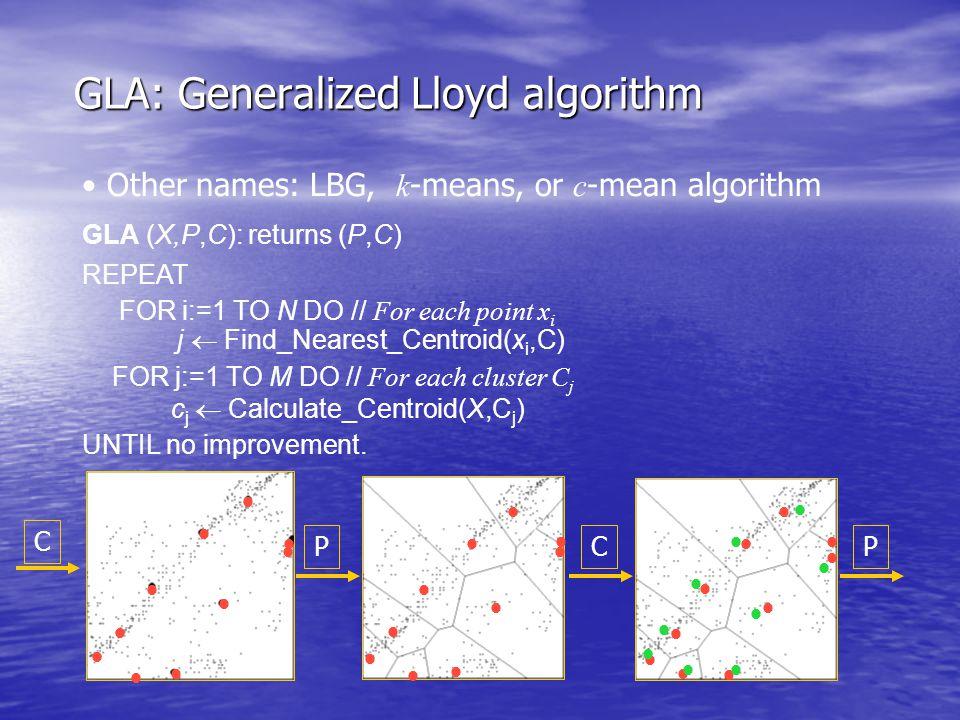 GLA: Generalized Lloyd algorithm