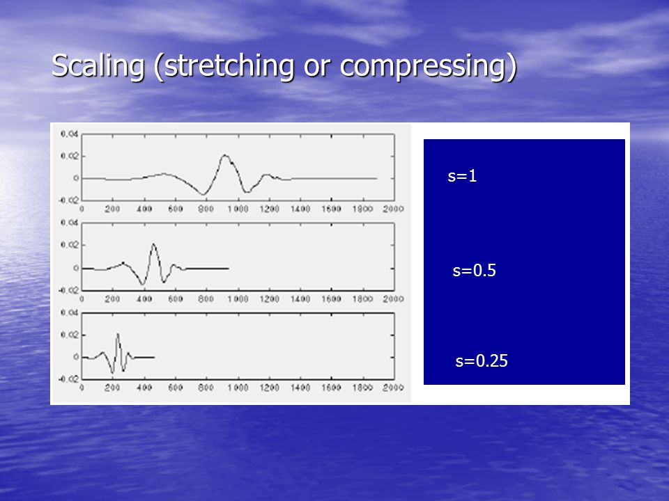 Scaling (stretching or compressing)
