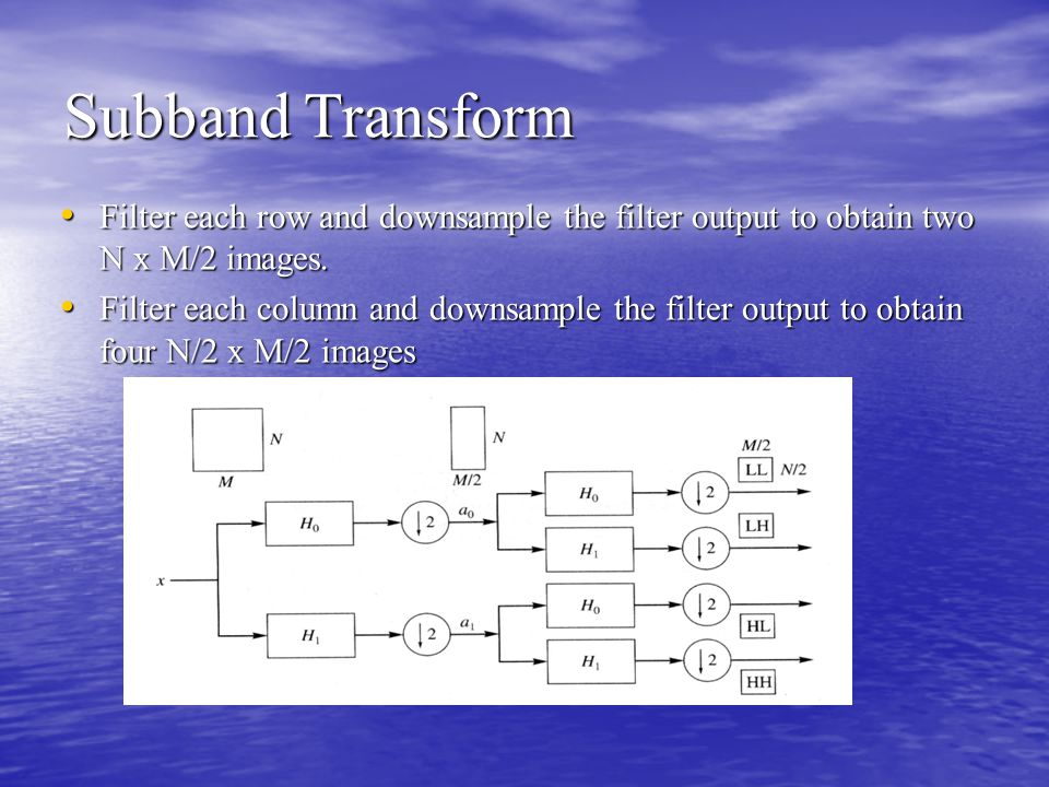 Subband Transform Filter each row and downsample the filter output to obtain two N x M/2 images.