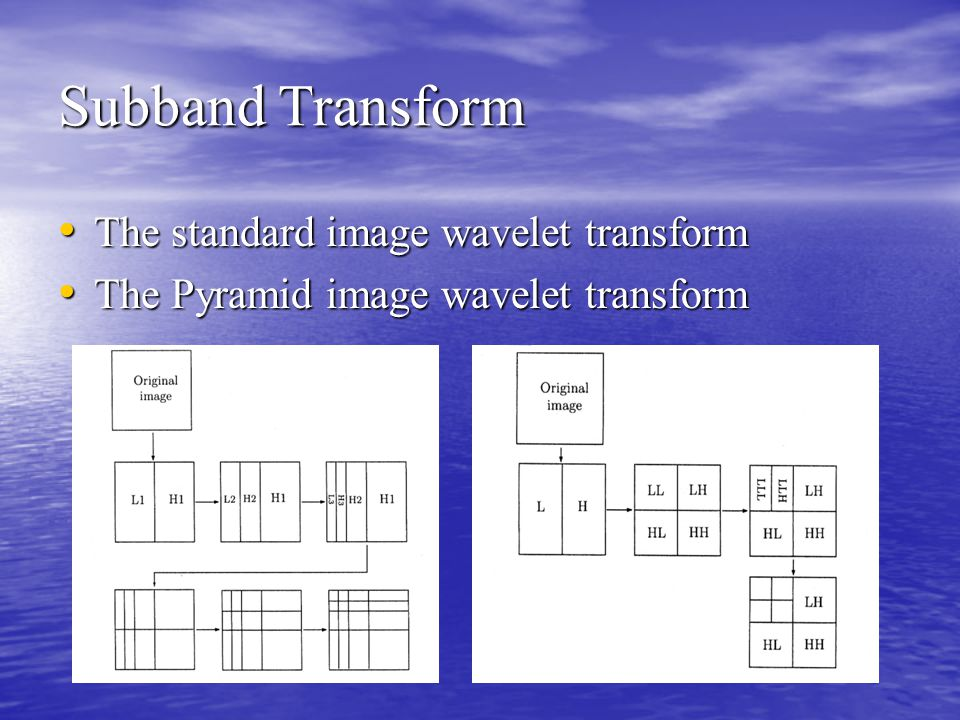Subband Transform The standard image wavelet transform