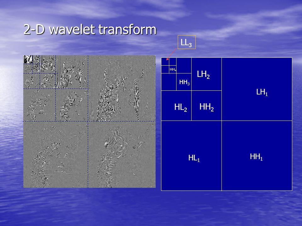 2-D wavelet transform LL3 HH4 LH2 HH3 LH1 HL2 HH2 HL1 HH1