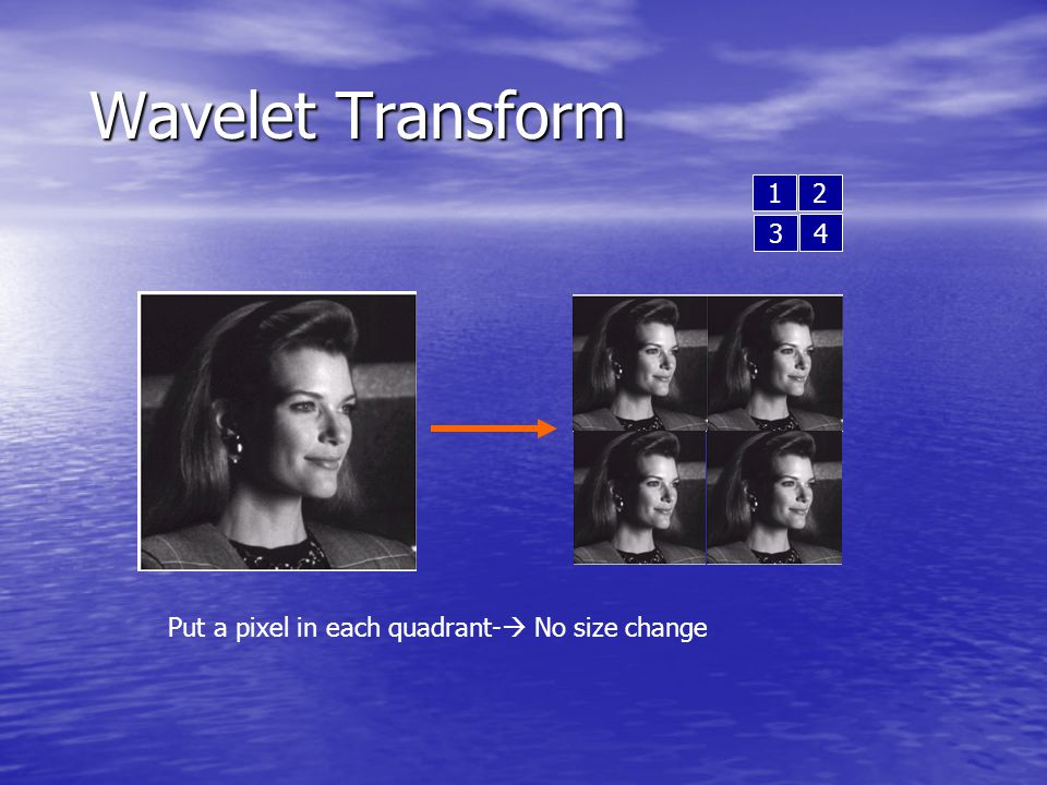 Wavelet Transform 1 2 3 4 Put a pixel in each quadrant- No size change