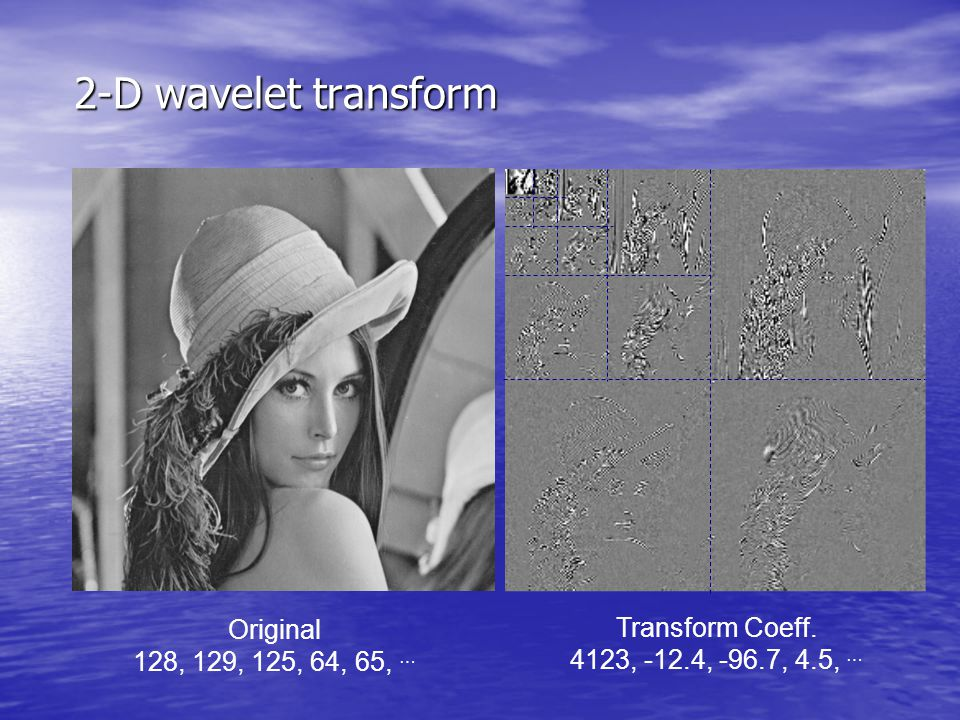 2-D wavelet transform Original Transform Coeff.