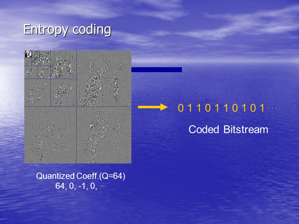 Entropy coding 0 1 1 0 1 1 0 1 0 1 . . . Coded Bitstream