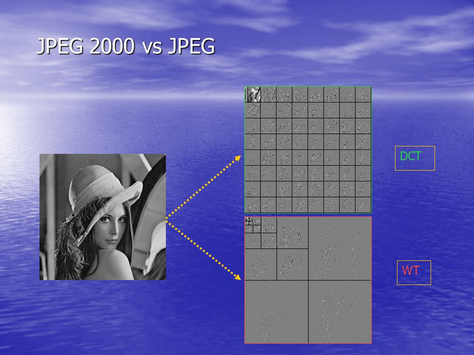 JPEG 2000 vs JPEG DCT WT