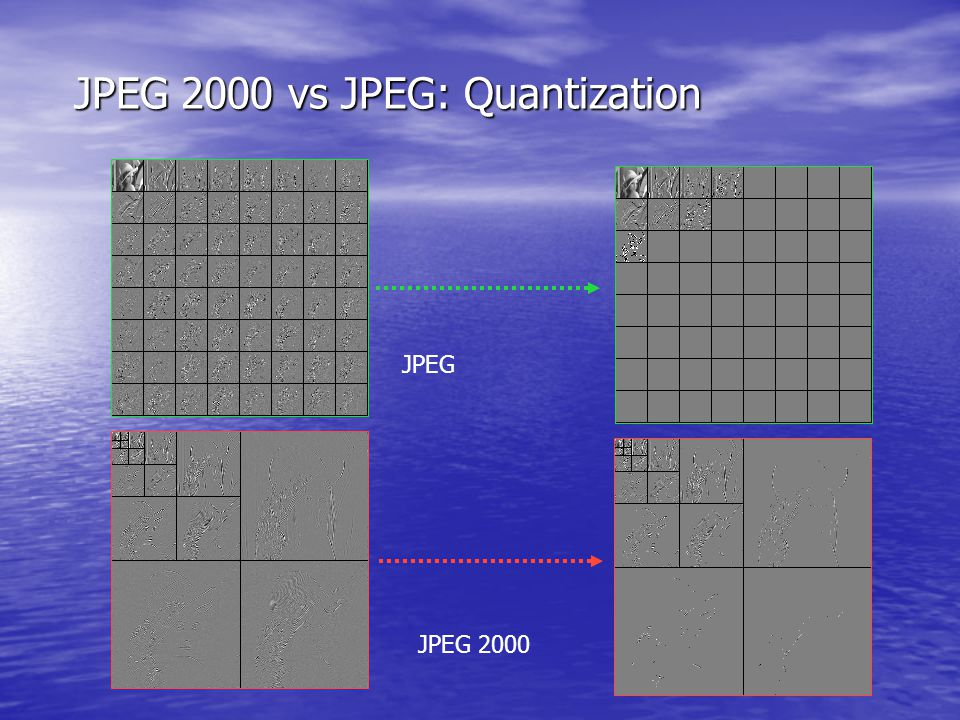 JPEG 2000 vs JPEG: Quantization