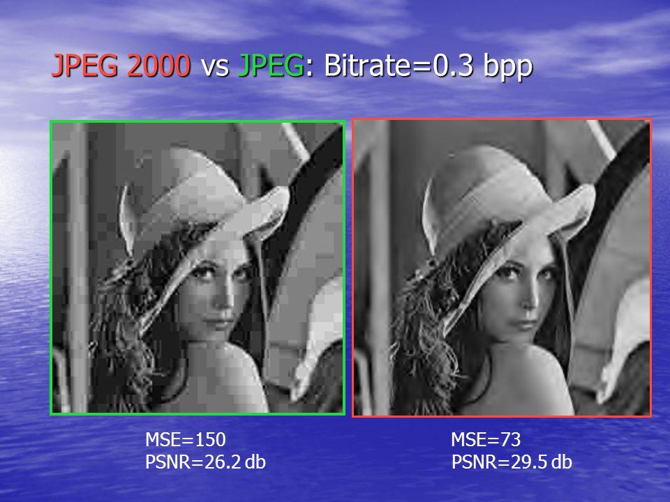 JPEG 2000 vs JPEG: Bitrate=0.3 bpp