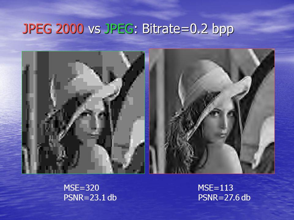 JPEG 2000 vs JPEG: Bitrate=0.2 bpp