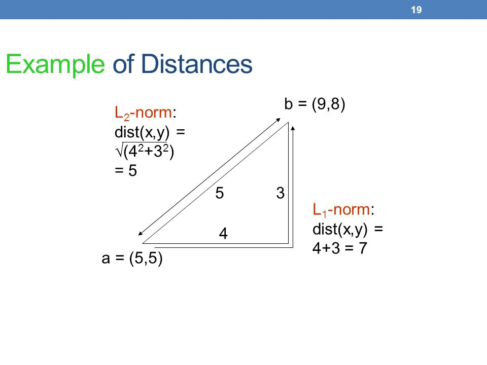 Example of Distances b = (9,8) L2-norm: dist(x,y) = (42+32) = 5 5 3