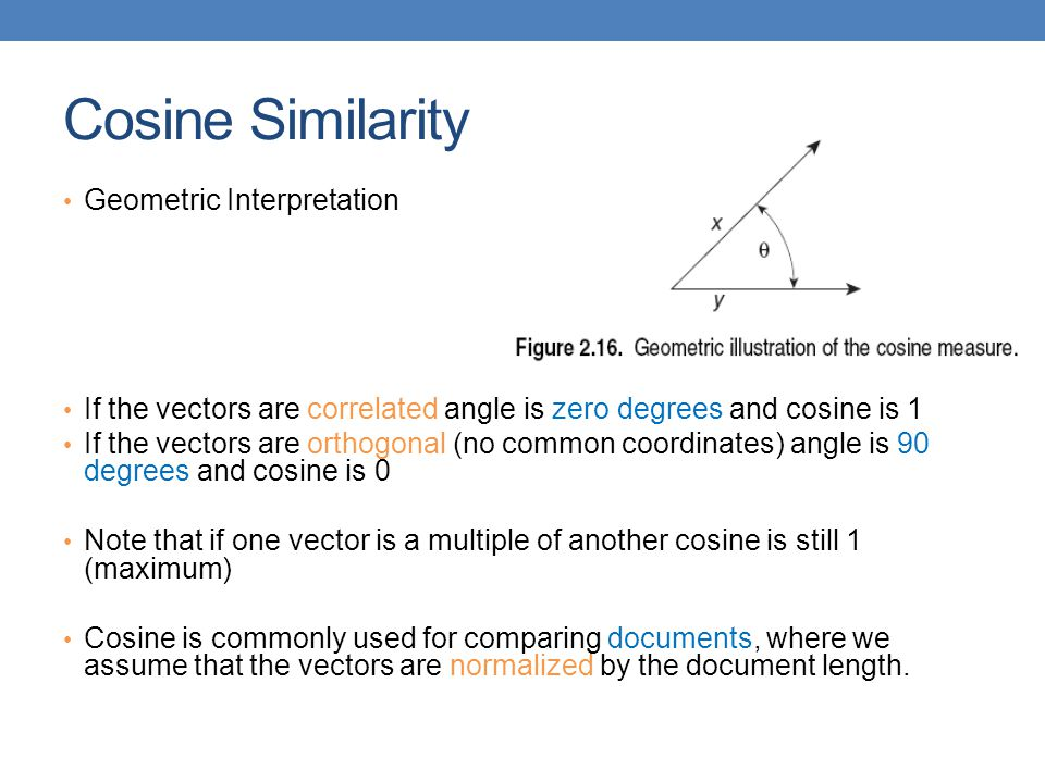 Cosine Similarity Geometric Interpretation
