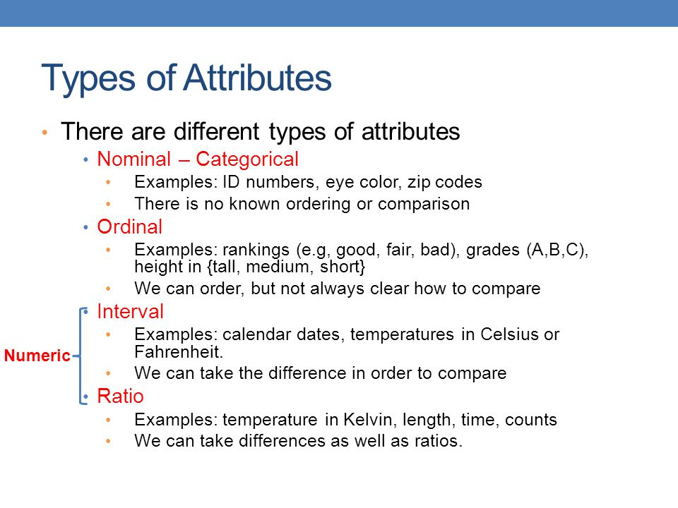 Types of Attributes There are different types of attributes