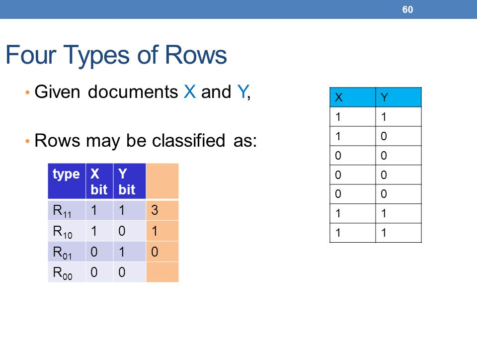 Four Types of Rows Given documents X and Y, Rows may be classified as: