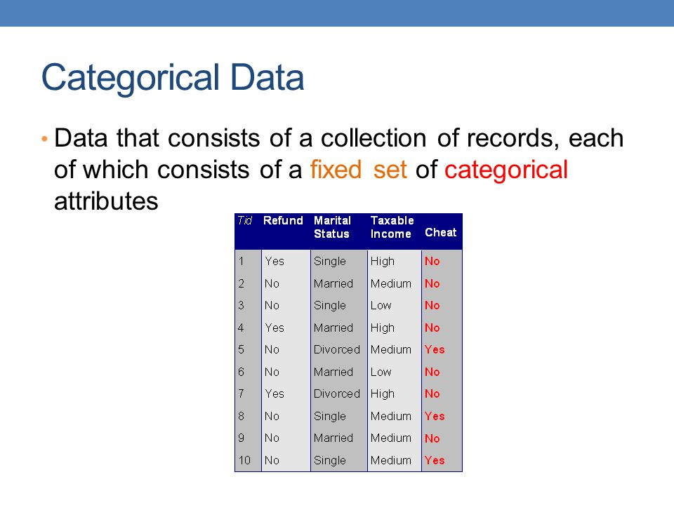 Categorical Data Data that consists of a collection of records, each of which consists of a fixed set of categorical attributes.