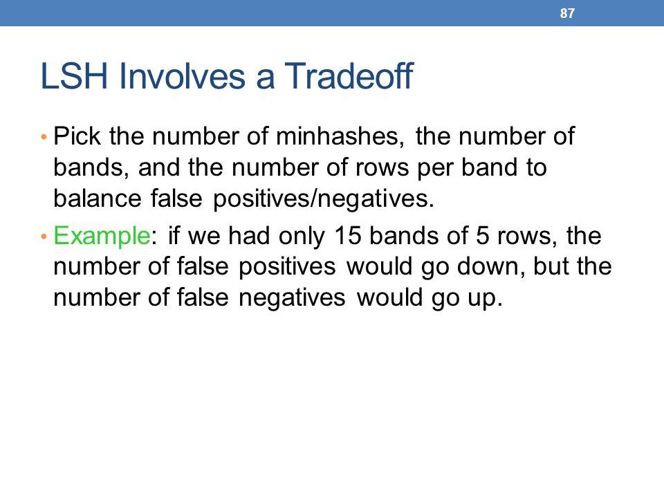 LSH Involves a Tradeoff
