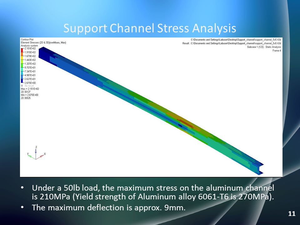 Support Channel Stress Analysis