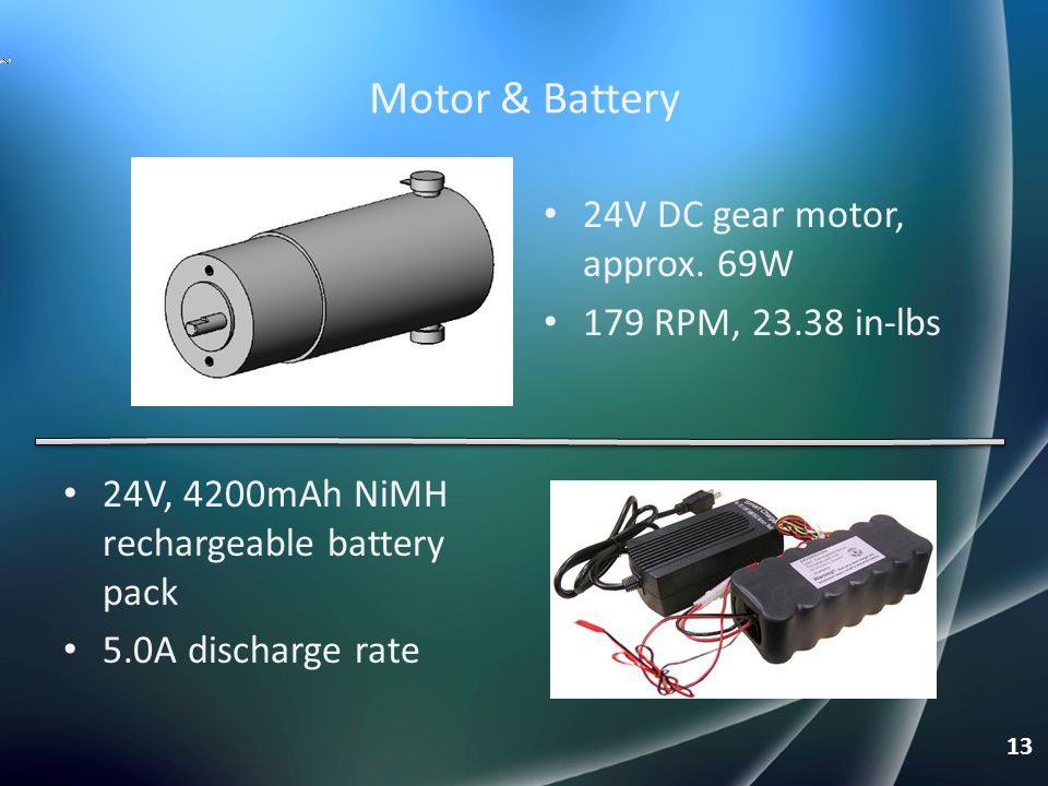 Motor & Battery 24V DC gear motor, approx. 69W 179 RPM, 23.38 in-lbs