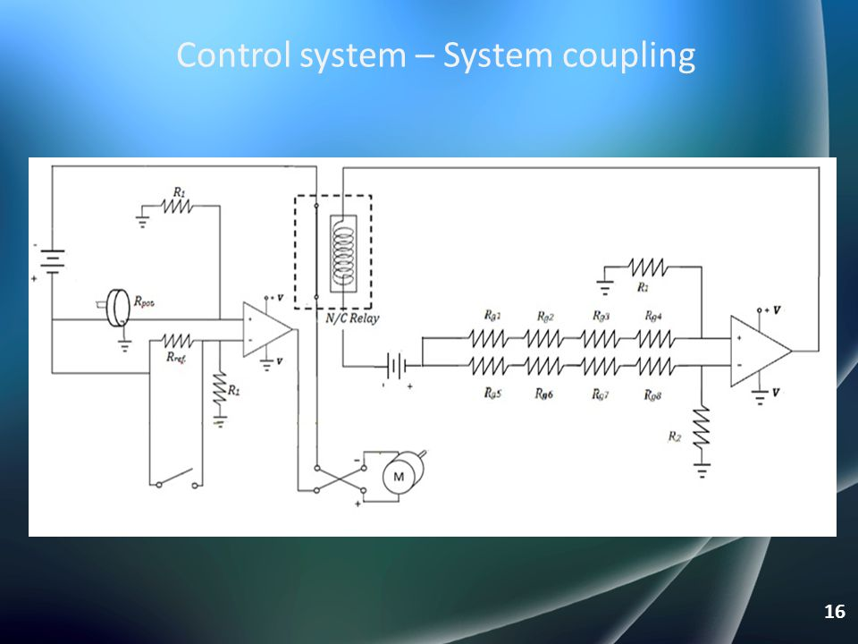 Control system – System coupling