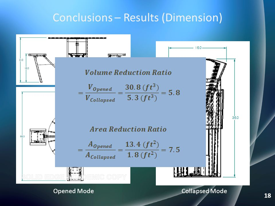 Conclusions – Results (Dimension)