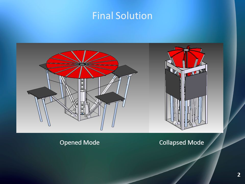 Final Solution Opened Mode Collapsed Mode 2