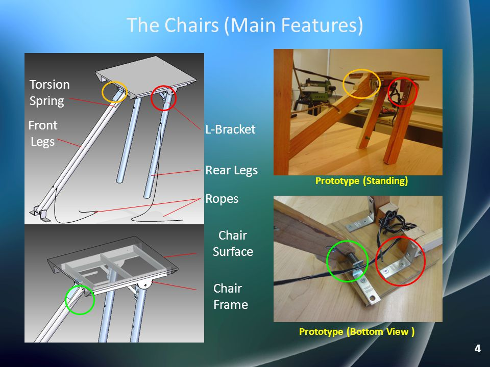 The Chairs (Main Features)