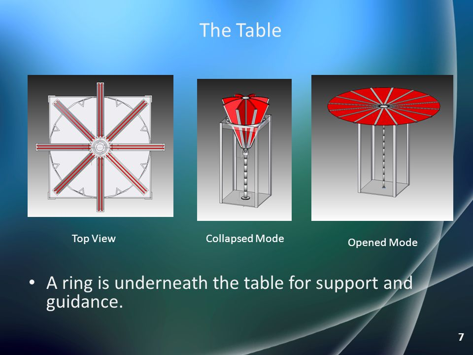 The Table A ring is underneath the table for support and guidance.