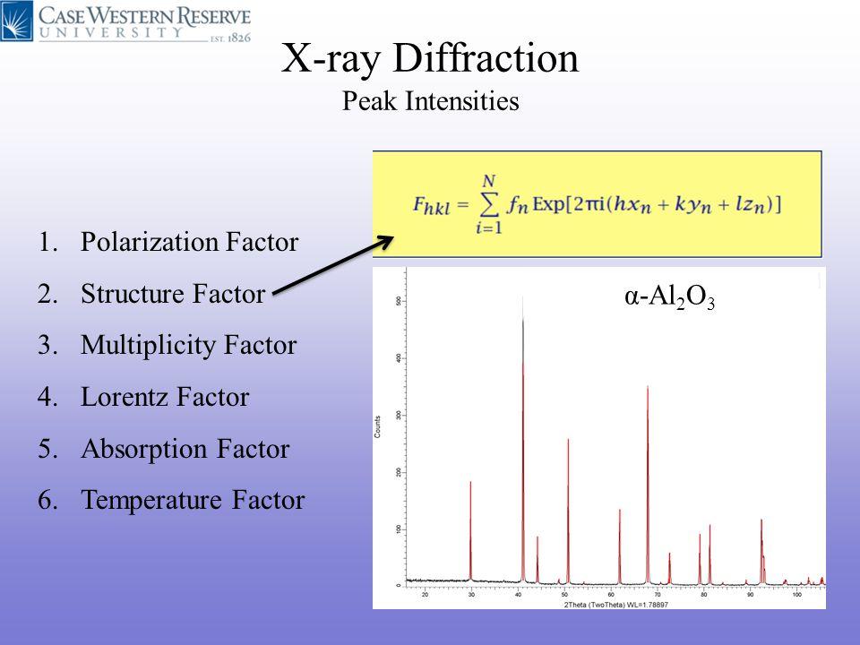 X-ray Diffraction Peak Intensities