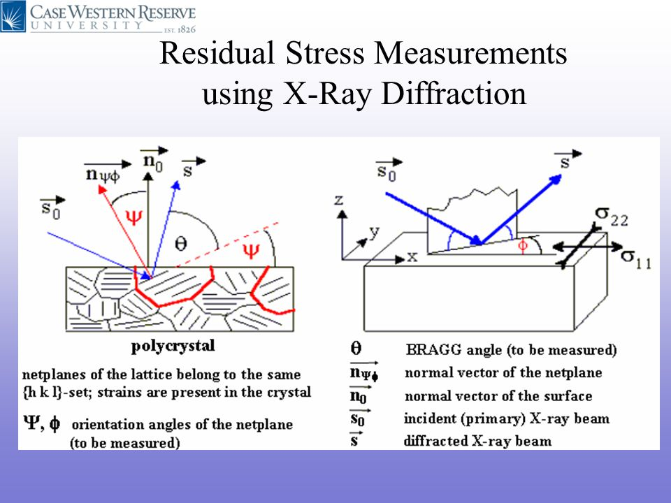 Residual Stress Measurements using X-Ray Diffraction