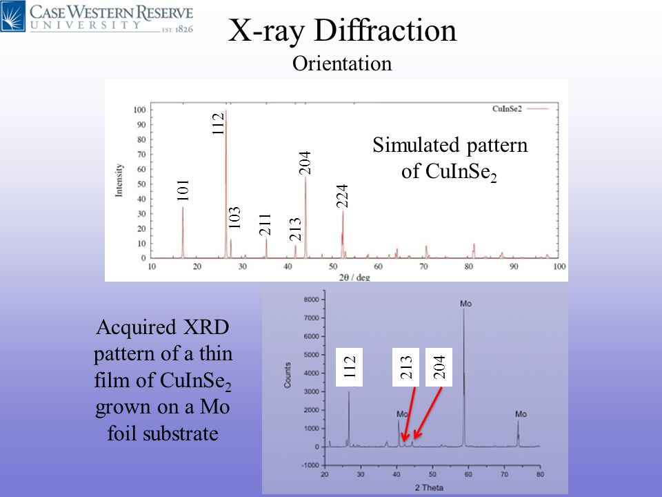 X-ray Diffraction Orientation