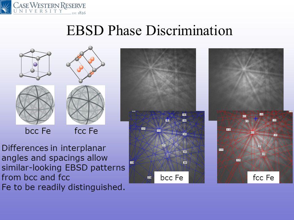 EBSD Phase Discrimination