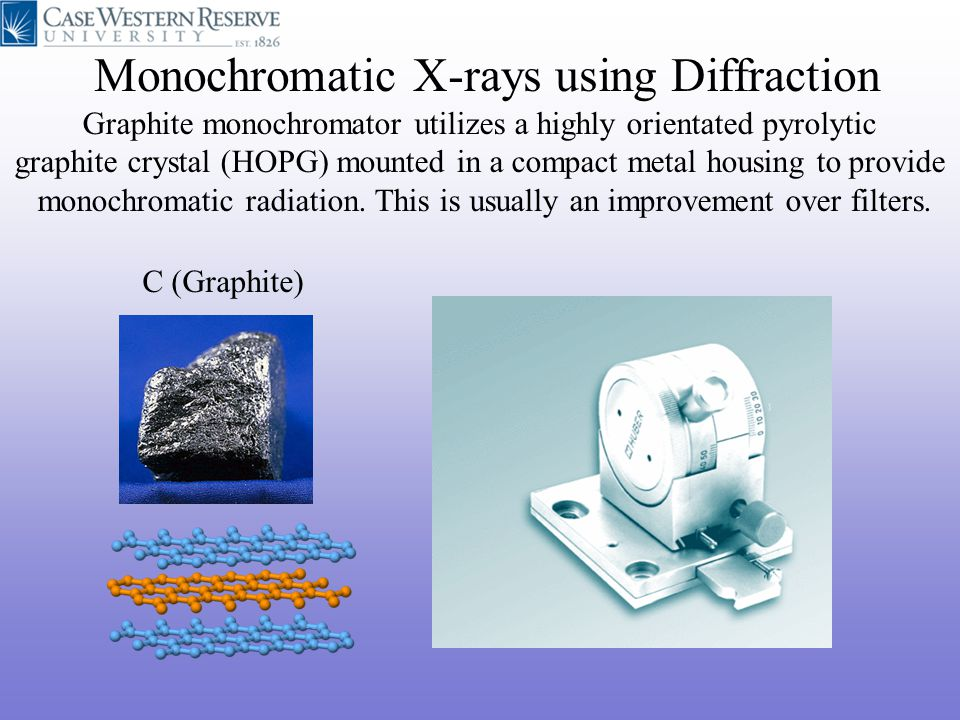Monochromatic X-rays using Diffraction